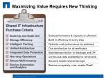 maximizing value requires new thinking