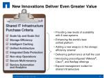 new innovations deliver even greater value