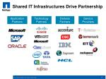 shared it infrastructures drive partnership