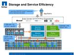 storage and service efficiency1