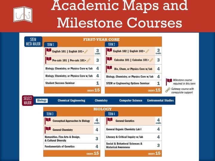 Academic Maps and Milestone Courses