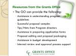 resources from the grants office