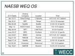 naesb weq os1
