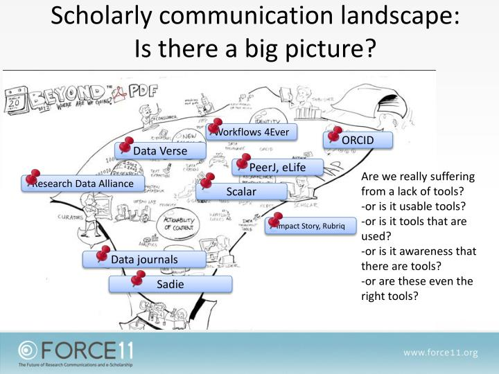 Scholarly communication landscape:  Is there a big picture?