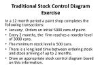 traditional stock control diagram exercise