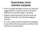 traditional stock control diagram4