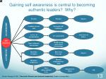 gaining self awareness is central to becoming authentic leaders why