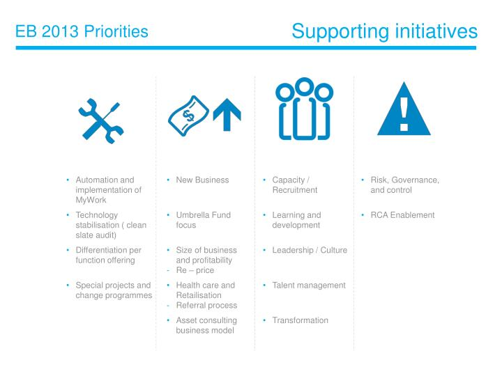 EB 2013 Priorities