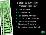 6 steps to successful program planning