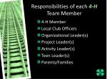 responsibilities of each 4 h team member