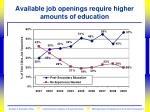 available job openings require higher amounts of education