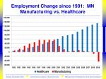 employment change since 1991 mn manufacturing vs healthcare