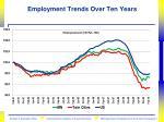 employment trends over ten years