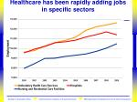 healthcare has been rapidly adding jobs in specific sectors