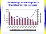 job openings have collapsed as unemployment has increased