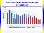 job vacancies in healthcare related occupations