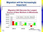 migration will be increasingly important