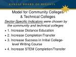 model for community colleges technical colleges
