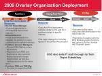 2009 overlay organization deployment