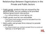 relationships between organisations in the private and public sectors