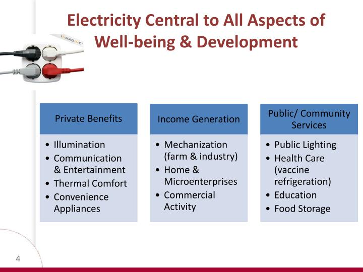 Electricity Central to All Aspects of