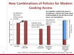 new combinations of policies for modern cooking access