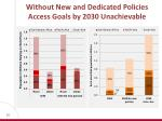 without new and dedicated policies access goals by 2030 unachievable