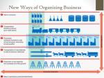 new ways of organizing business