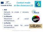 contact made at the showcase 2