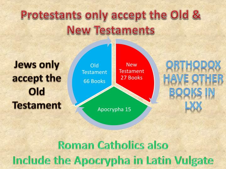Protestants only accept the Old &