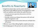 benefits to flowcharts