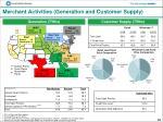 merchant activities generation and customer supply
