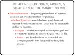 relationship of goals tactics strategies to the marketing mix