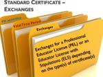 standard certificate exchanges