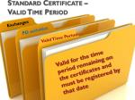 standard certificate valid time period