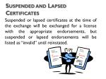 suspended and lapsed certificates
