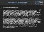 institutions subscribed