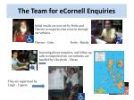 the team for ecornell enquiries