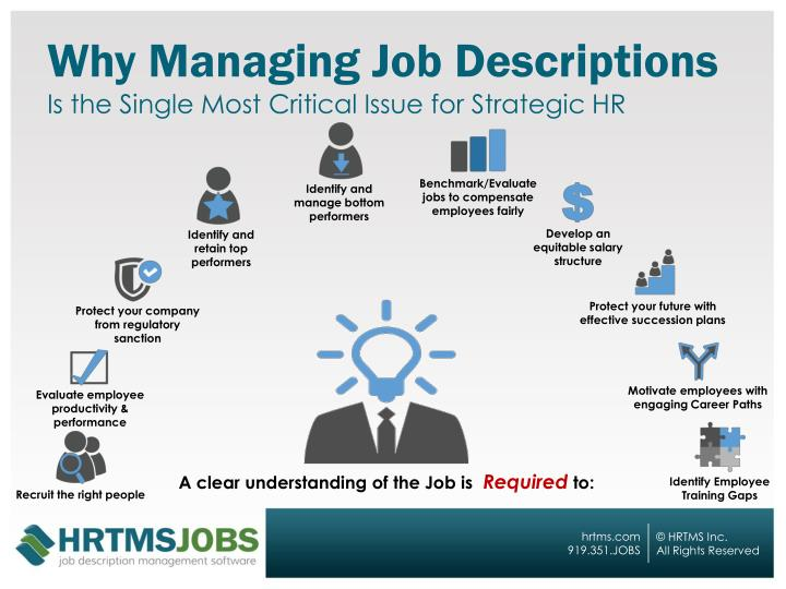 a description of management This job description is intended to convey information essential to understanding the scope of the human resources manager's position and it is not intended to be an exhaustive list of experience, skills, efforts, duties, responsibilities or working conditions associated with the position.