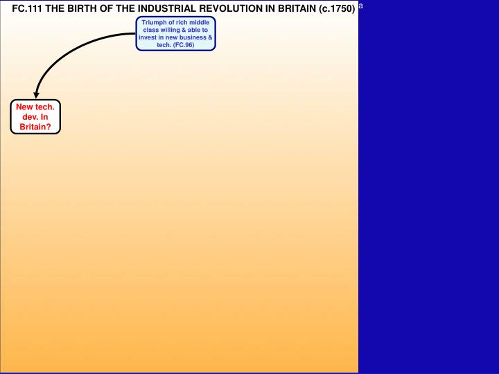 Fc 111 the birth of the industrial revolution in britain c 1750