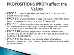 propositions prop affect the values