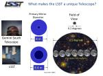 what makes the lsst a unique telescope