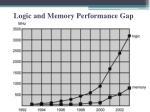 logic and memory performance gap