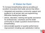 a vision for kent