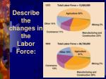 describe the changes in the labor force