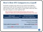 here s how stc compares to a layoff