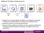 netborder cpa engine modeling process