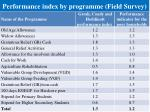performance index by programme field survey
