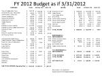 fy 2012 budget as if 3 31 2012