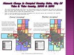 numeric change in occupied housing units city of tulsa tulsa county 2000 2010